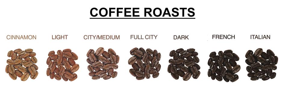 kahve terimleri, roast